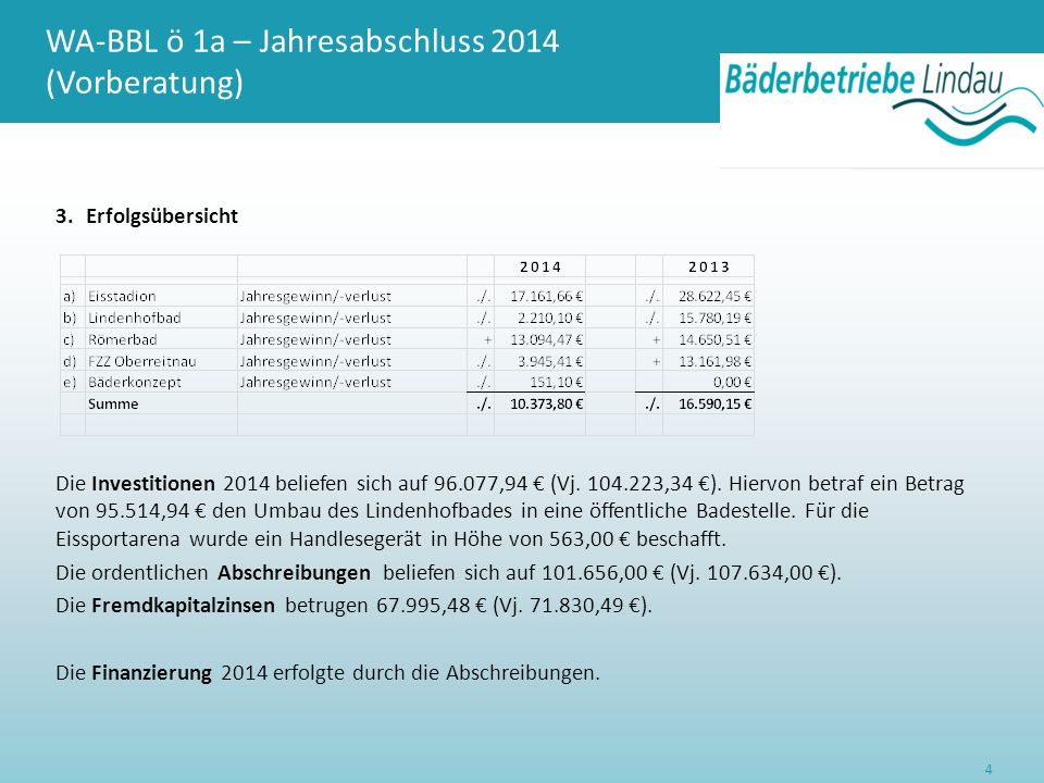 WA-BBL ö 1a – Jahresabschluss 2014 (Vorberatung) 3.Erfolgsübersicht Die Investitionen 2014 beliefen sich auf 96.077,94 € (Vj. 104.223,34 €). Hiervon b