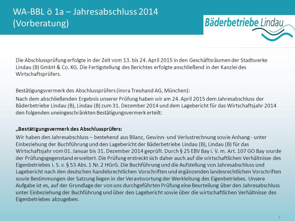 WA-BBL ö 1a – Jahresabschluss 2014 (Vorberatung) Die Abschlussprüfung erfolgte in der Zeit vom 13. bis 24. April 2015 in den Geschäftsräumen der Stadt