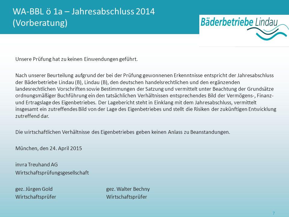 WA-BBL ö 1a – Jahresabschluss 2014 (Vorberatung) Unsere Prüfung hat zu keinen Einwendungen geführt. Nach unserer Beurteilung aufgrund der bei der Prüf