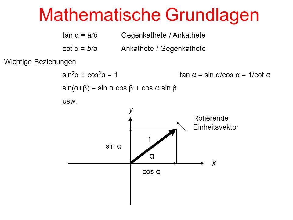 Mathematische Grundlagen Allgemeines Dreieck; Fläche: 1/2·a·b·sin γWinkelsumme: α+β+γ=180 o Sinussatz: a/sinα = b/sinβ = c/sinγ Cosinussatz: a 2 = b 2 + c 2 -2bc·cosα b 2 = a 2 + c 2 -2ac·cosβ c 2 = a 2 + b 2 -2ab·cosγ Gleichseitiges Dreieck; Fläche, Höhe Rechteck; Diagonale, Fläche Parallelogram; Fläche, Höhe Kreis; Umfang, Fläche, Kreisbogen: r·α(rad); Bogenmaβ des Winkels α Ellipse ee b a FF Fläche: π·a·b Lineare Excentrizität: e 2 = a 2 – b 2 Numerische Excentrizität: ε =e/a F: Brennpunkt; 0: Mittelpunkt 0