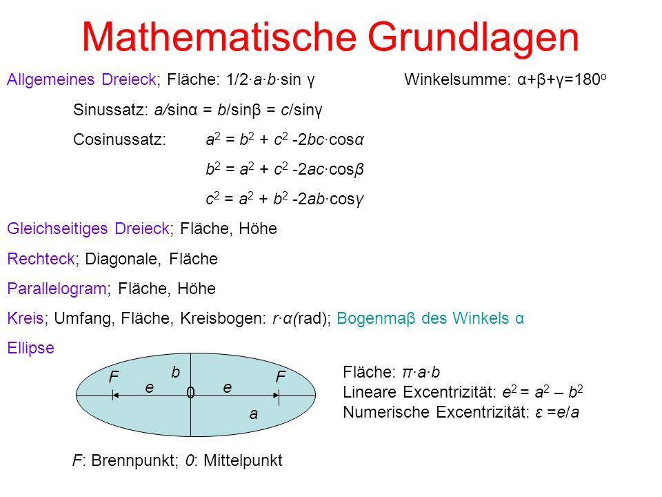 Mathematische Grundlagen Quader; Kantenlängen a, b, c Raumdiagonale, Oberfläche, Volumen Würfel; Kantenlänge: a Raumdiagonale, Flächendiagonale, Oberfläche, Volumen Kugel; Radius: r Volumen, Oberfläche Zylinder; Gerader (senkrechter) Kreiszylinder Mantelfläche, Oberfläche, Volumen Kreiskegel; Gerader Kreiskegel Mantelfläche, Oberfläche, Volumen Funktionen und ihre graphische Darstellung Beispiele einfacher Funktionen Gerade; lineare Funktion: y = a·x + b Potenzfunktion: y = a·x n Kreis und Ellipse