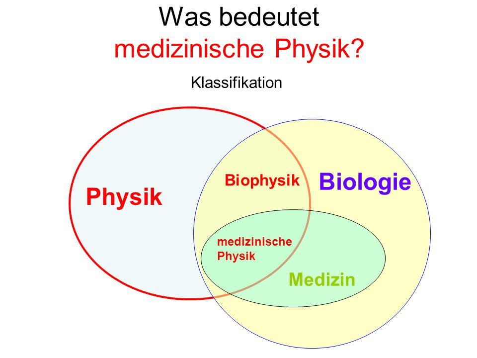 Was bedeutet medizinische Physik? Klassifikation Physik Biologie Biophysik Medizin medizinische Physik