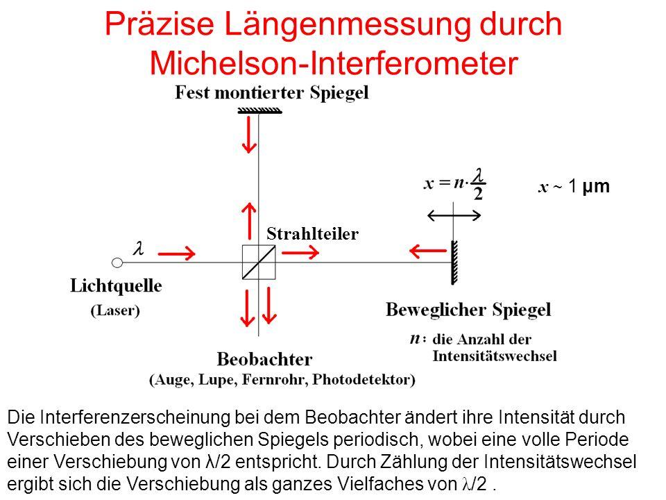 Präzise Längenmessung durch Michelson-Interferometer Die Interferenzerscheinung bei dem Beobachter ändert ihre Intensität durch Verschieben des bewegl