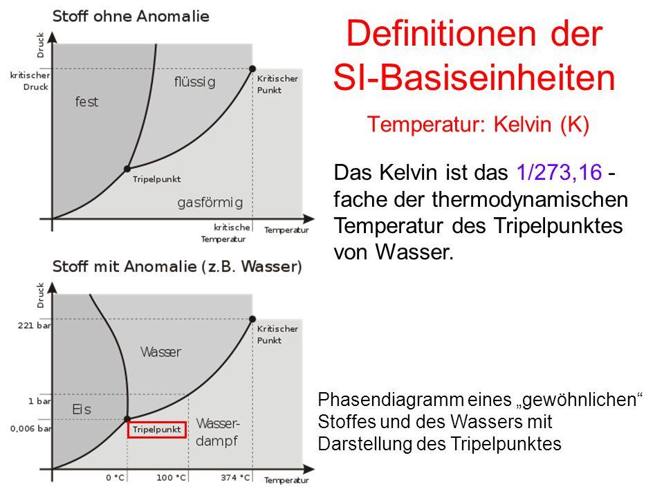 Definitionen der SI-Basiseinheiten Temperatur: Kelvin (K) Das Kelvin ist das 1/273,16 - fache der thermodynamischen Temperatur des Tripelpunktes von W