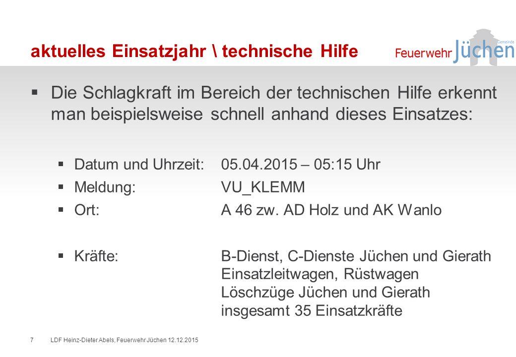 aktuelles Einsatzjahr \ technische Hilfe  Die Schlagkraft im Bereich der technischen Hilfe erkennt man beispielsweise schnell anhand dieses Einsatzes:  Datum und Uhrzeit:05.04.2015 – 05:15 Uhr  Meldung:VU_KLEMM  Ort:A 46 zw.