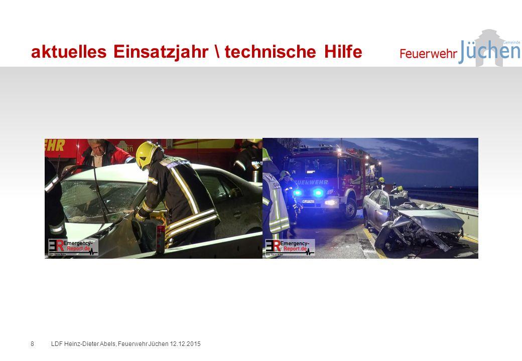 aktuelles Einsatzjahr \ technische Hilfe LDF Heinz-Dieter Abels, Feuerwehr Jüchen 12.12.20158