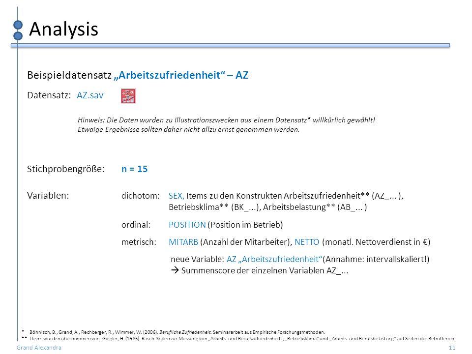 """Grand Alexandra 11 Analysis Beispieldatensatz """"Arbeitszufriedenheit"""" – AZ Datensatz: AZ.sav Hinweis: Die Daten wurden zu Illustrationszwecken aus eine"""