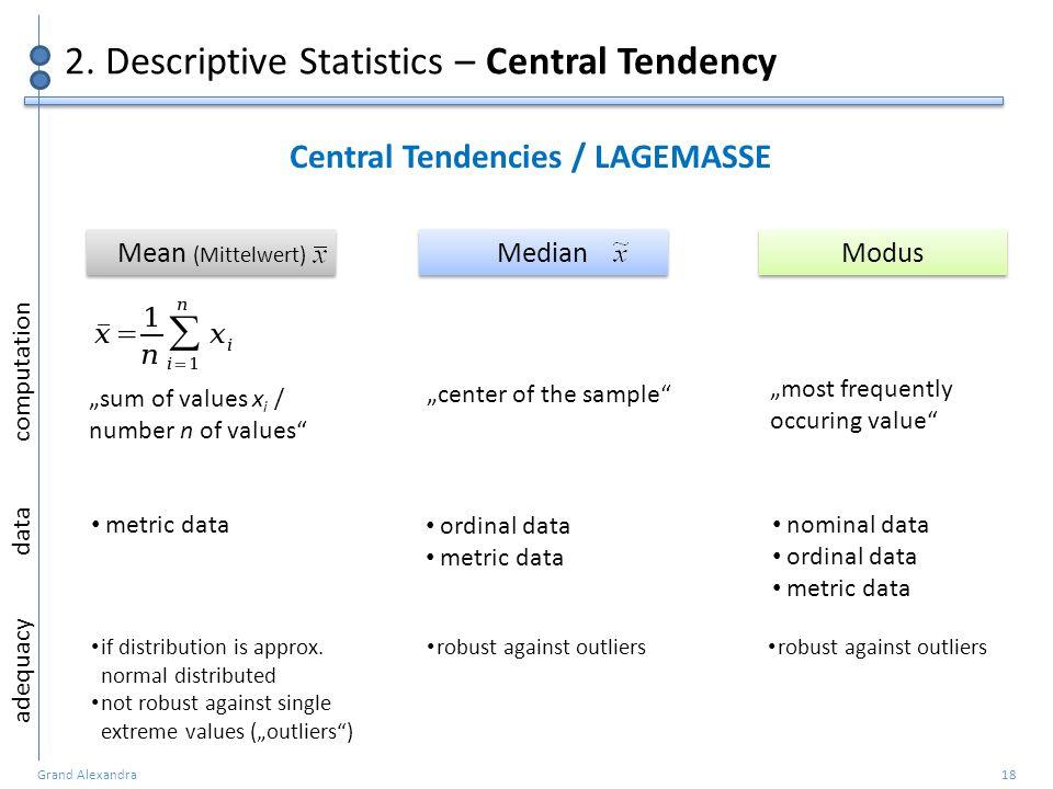 Grand Alexandra 18 2. Descriptive Statistics – Central Tendency Mean (Mittelwert) Median Modus ordinal data metric data nominal data ordinal data metr