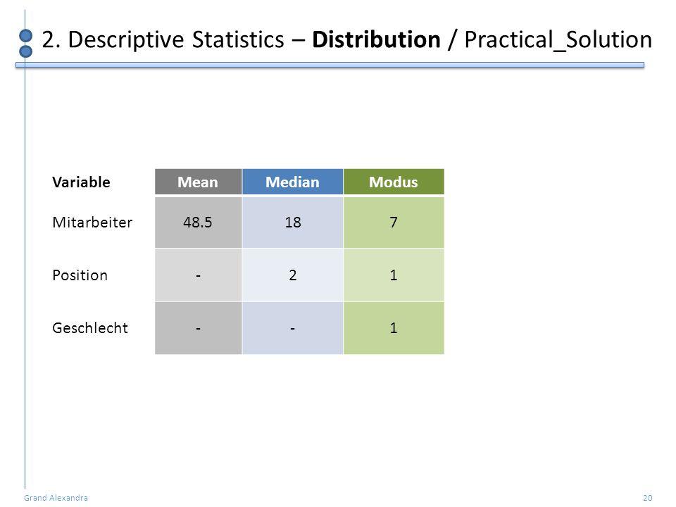 Grand Alexandra 20 2. Descriptive Statistics – Distribution / Practical_Solution VariableMeanMedianModus Mitarbeiter48.5187 Position-21 Geschlecht--1