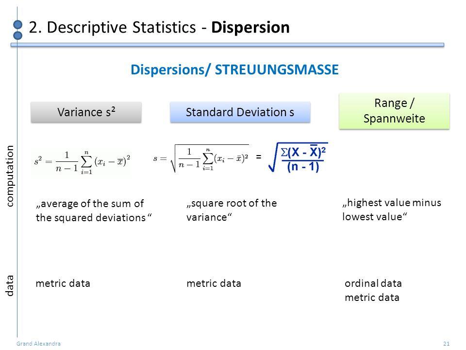 Grand Alexandra 21 2. Descriptive Statistics - Dispersion Dispersions/ STREUUNGSMASSE Variance s² Standard Deviation s Range / Spannweite computation