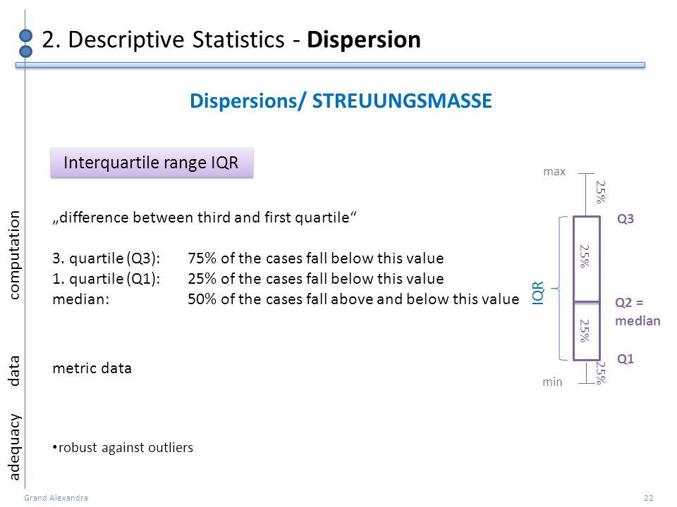"Grand Alexandra 22 2. Descriptive Statistics - Dispersion Dispersions/ STREUUNGSMASSE Interquartile range IQR computation ""difference between third an"