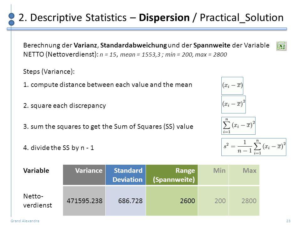 Grand Alexandra 23 2. Descriptive Statistics – Dispersion / Practical_Solution VariableVarianceStandard Deviation Range (Spannweite) MinMax Netto- ver