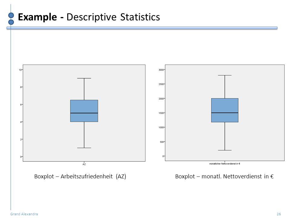 Grand Alexandra 26 Example - Descriptive Statistics Boxplot – Arbeitszufriedenheit (AZ)Boxplot – monatl. Nettoverdienst in €