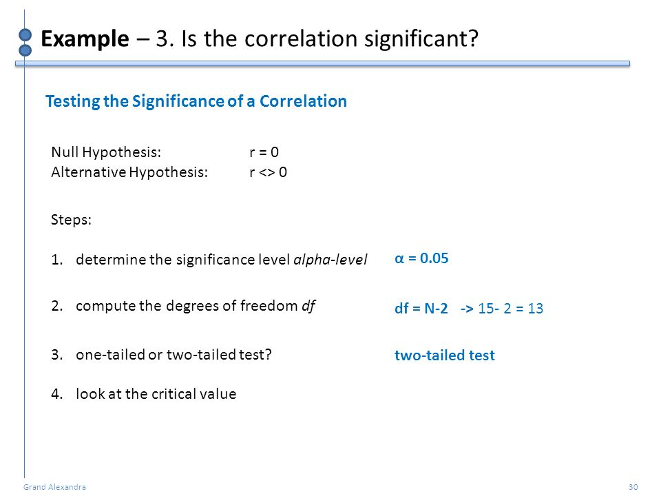 Grand Alexandra 30 Example – 3. Is the correlation significant? Testing the Significance of a Correlation Null Hypothesis: r = 0 Alternative Hypothesi