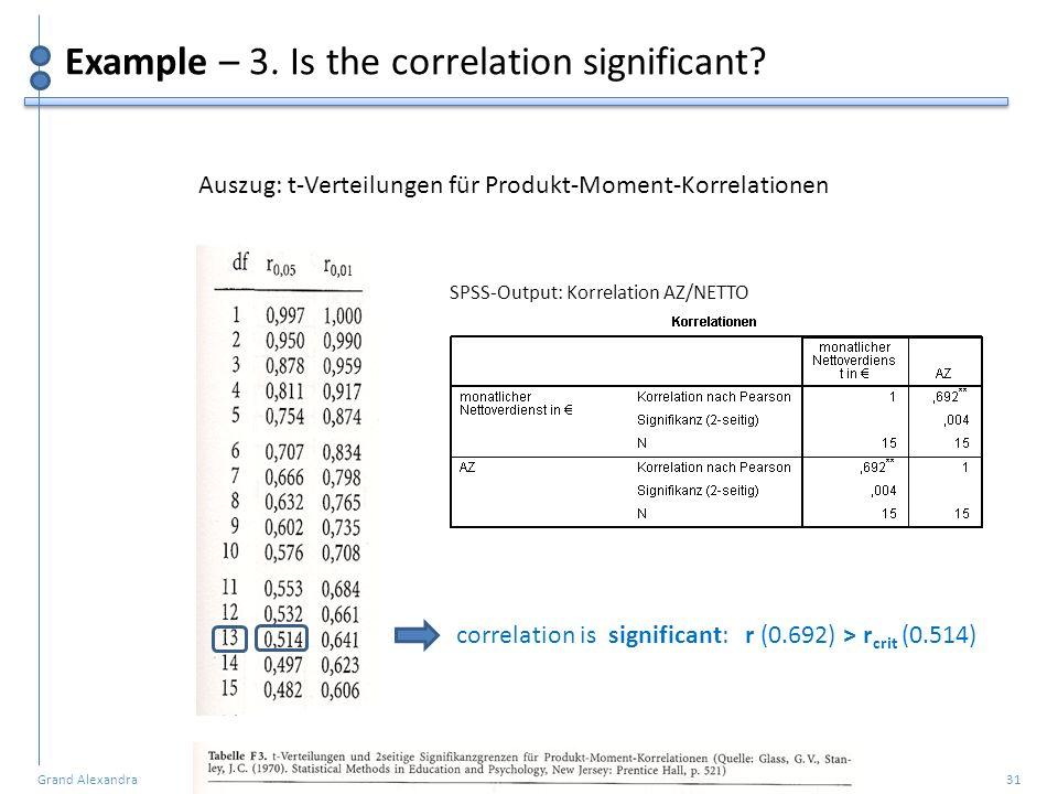 Grand Alexandra 31 Example – 3. Is the correlation significant? Auszug: t-Verteilungen für Produkt-Moment-Korrelationen correlation is significant: r