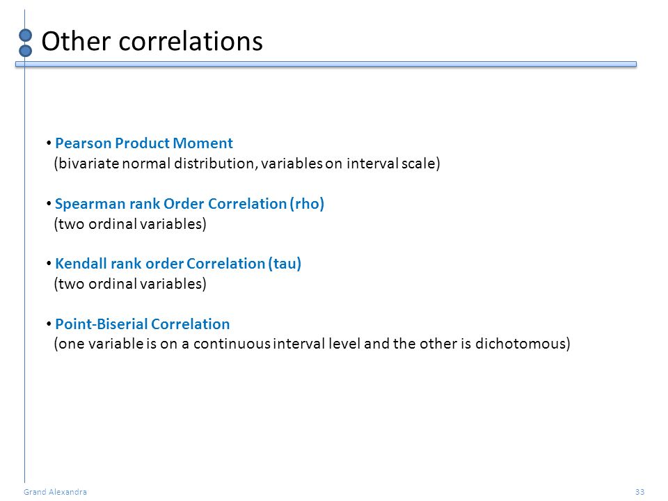 Grand Alexandra 33 Other correlations Pearson Product Moment (bivariate normal distribution, variables on interval scale) Spearman rank Order Correlat