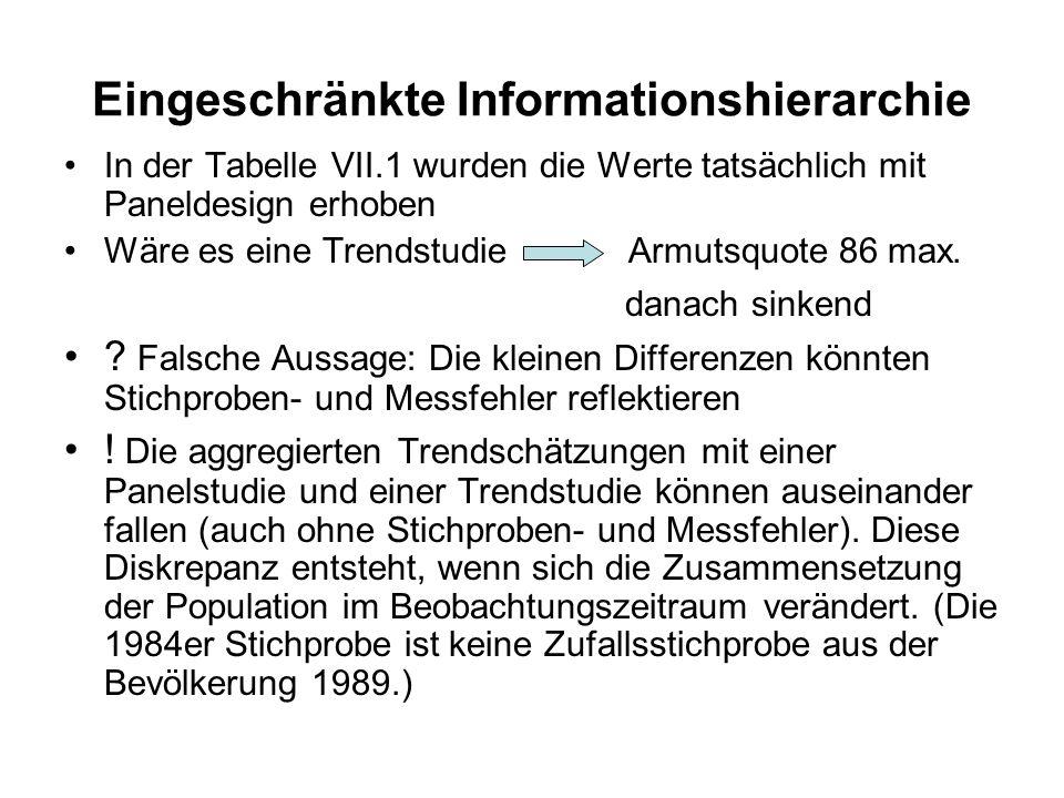 Eingeschränkte Informationshierarchie In der Tabelle VII.1 wurden die Werte tatsächlich mit Paneldesign erhoben Wäre es eine Trendstudie Armutsquote 8
