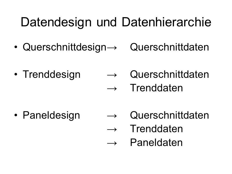 Datendesign und Datenhierarchie Querschnittdesign→Querschnittdaten Trenddesign→Querschnittdaten →Trenddaten Paneldesign→Querschnittdaten →Trenddaten →