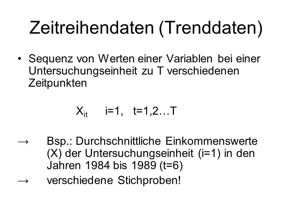 Zeitreihendaten (Trenddaten) Sequenz von Werten einer Variablen bei einer Untersuchungseinheit zu T verschiedenen Zeitpunkten X it i=1, t=1,2…T →Bsp.: