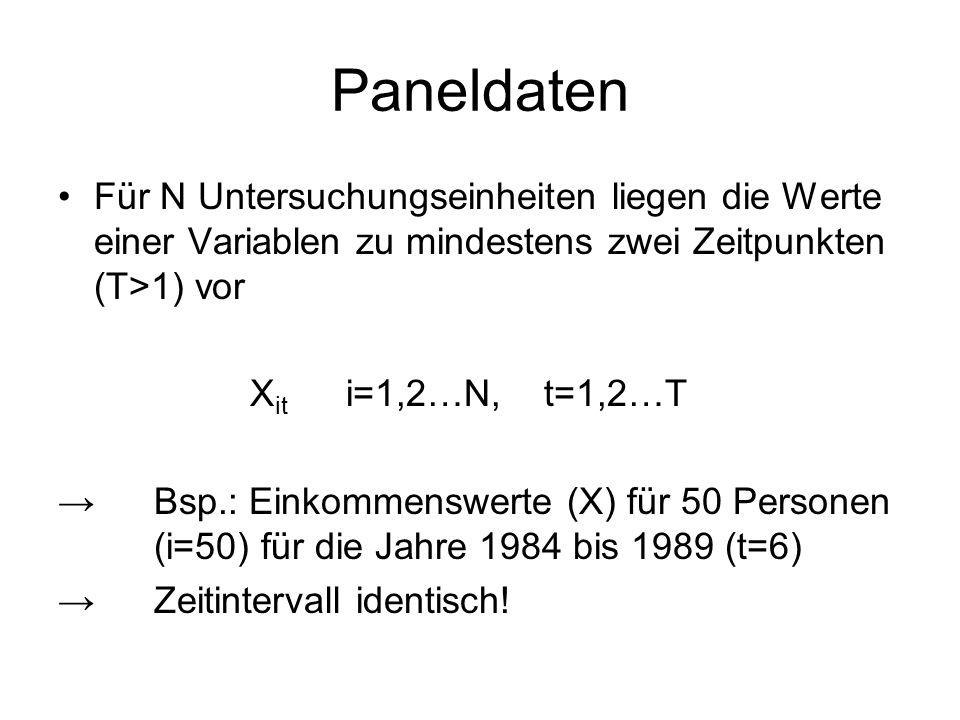 Paneldaten Für N Untersuchungseinheiten liegen die Werte einer Variablen zu mindestens zwei Zeitpunkten (T>1) vor X it i=1,2…N, t=1,2…T →Bsp.: Einkomm