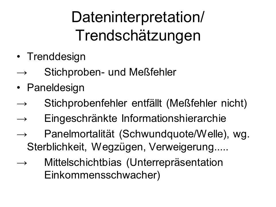 Dateninterpretation/ Trendschätzungen Trenddesign →Stichproben- und Meßfehler Paneldesign →Stichprobenfehler entfällt (Meßfehler nicht) →Eingeschränkt