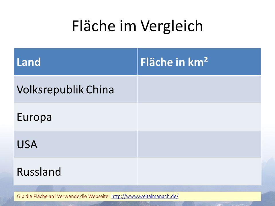 Fläche im Vergleich LandFläche in km² Volksrepublik China Europa USA Russland Gib die Fläche an.