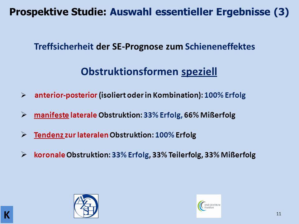 11 Treffsicherheit der SE-Prognose zum Schieneneffektes Obstruktionsformen speziell  anterior-posterior (isoliert oder in Kombination): 100% Erfolg 
