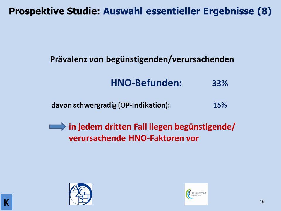 16 Prävalenz von begünstigenden/verursachenden HNO-Befunden: 33% davon schwergradig (OP-Indikation): 15% in jedem dritten Fall liegen begünstigende/ v