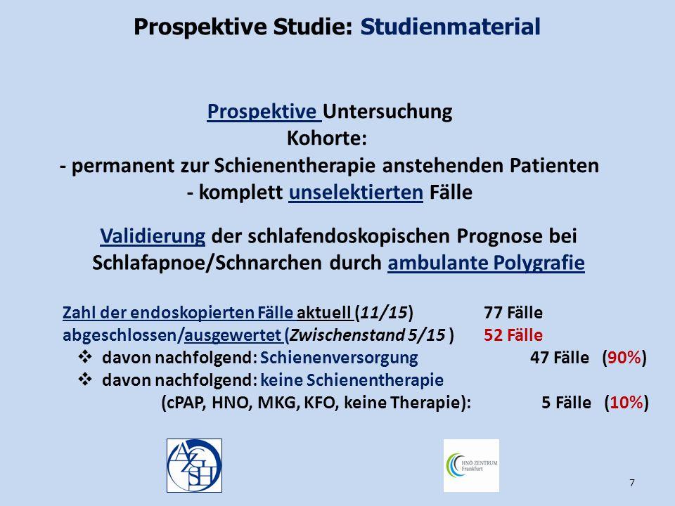 7 Prospektive Studie: Studienmaterial Zahl der endoskopierten Fälle aktuell (11/15) 77 Fälle abgeschlossen/ausgewertet (Zwischenstand 5/15 ) 52 Fälle