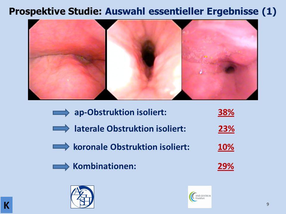 9 Prospektive Studie: Auswahl essentieller Ergebnisse (1) ap-Obstruktion isoliert: 38% laterale Obstruktion isoliert: 23% K koronale Obstruktion isoli