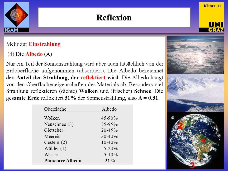 Mehr zur Einstrahlung (4) Die Albedo (A) Nur ein Teil der Sonnenstrahlung wird aber auch tatsächlich von der Erdoberfläche aufgenommen (absorbiert). D