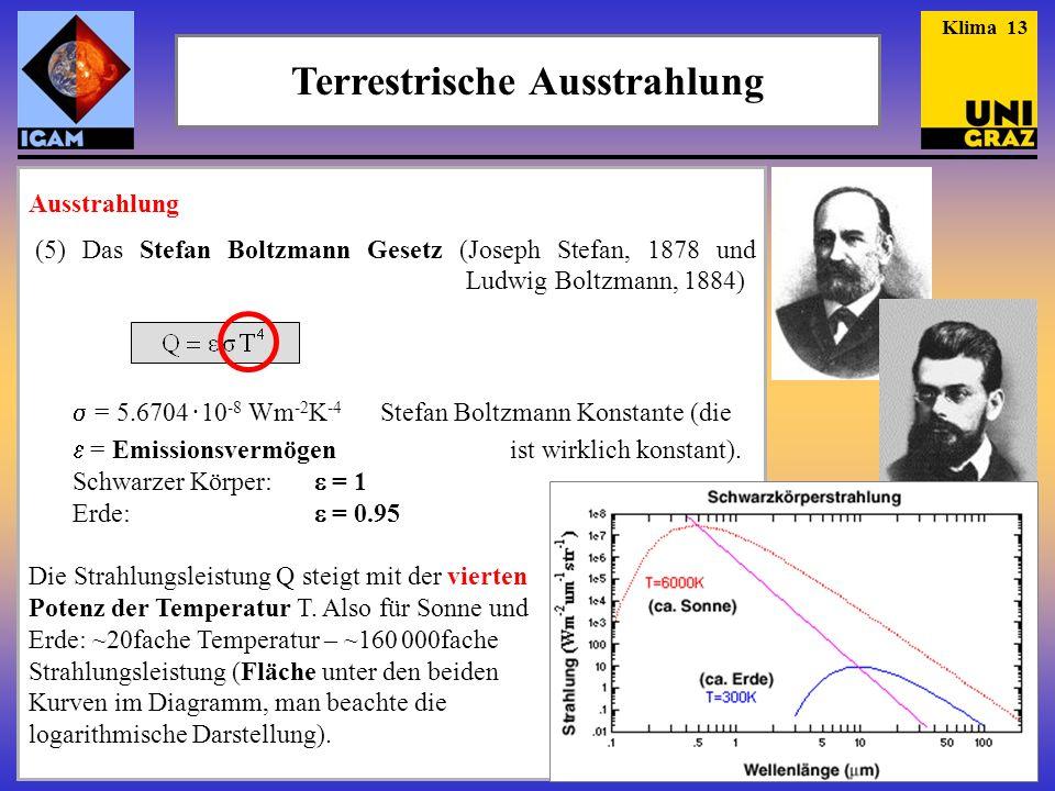 Ausstrahlung (5) Das Stefan Boltzmann Gesetz (Joseph Stefan, 1878 und Ludwig Boltzmann, 1884)  = 5.6704 · 10 -8 Wm -2 K -4 Stefan Boltzmann Konstante