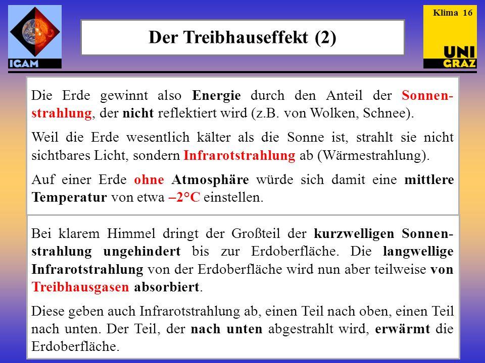 Der Treibhauseffekt (2) Die Erde gewinnt also Energie durch den Anteil der Sonnen- strahlung, der nicht reflektiert wird (z.B. von Wolken, Schnee). We