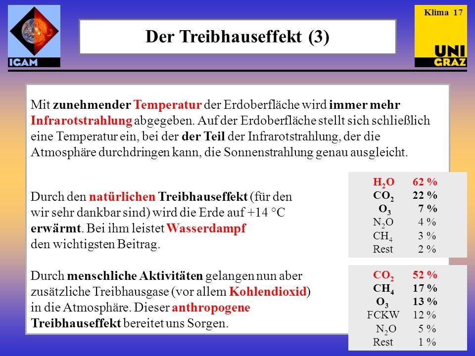 Der Treibhauseffekt (3) Mit zunehmender Temperatur der Erdoberfläche wird immer mehr Infrarotstrahlung abgegeben. Auf der Erdoberfläche stellt sich sc