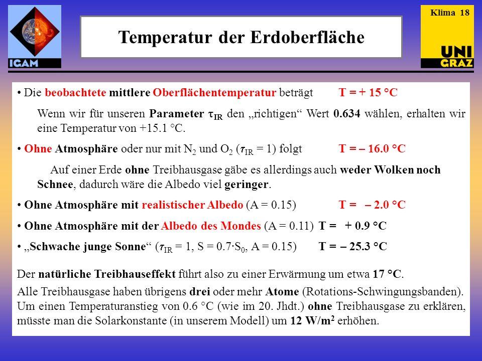 """Temperatur der Erdoberfläche Die beobachtete mittlere Oberflächentemperatur beträgtT = + 15 °C Wenn wir für unseren Parameter  IR den """"richtigen"""" Wer"""