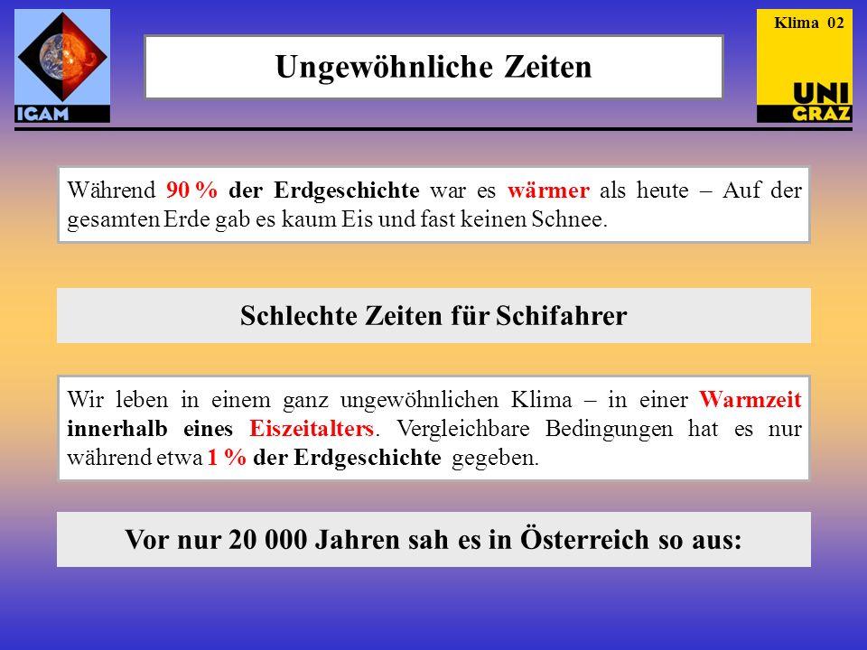 Österreich in der letzten Kaltzeit Inngletscher Drautal Murtal Graz Rheingletscher Innsbruck Rosenheim Salzburg Klima 03 nach van Husen