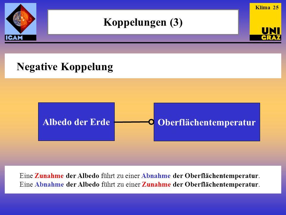 Koppelungen (3) Klima 25 Eine Zunahme der Albedo führt zu einer Abnahme der Oberflächentemperatur. Eine Abnahme der Albedo führt zu einer Zunahme der
