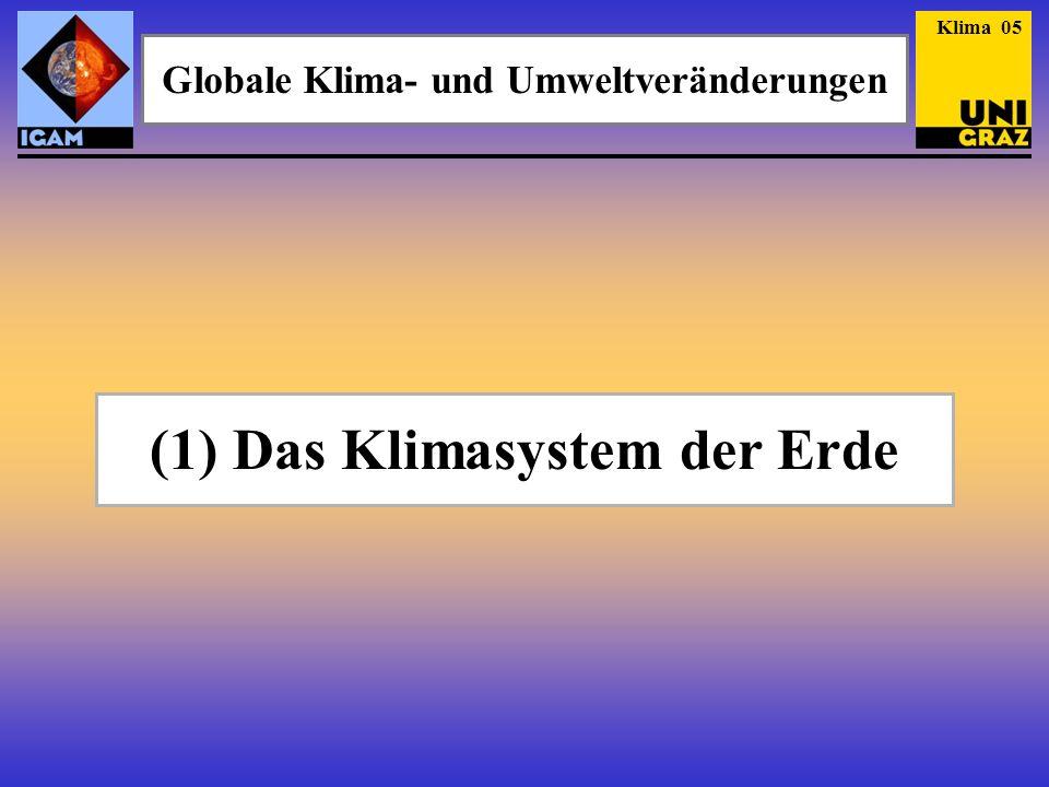 Globale Klima- und Umweltveränderungen (1) Das Klimasystem der Erde Klima 05