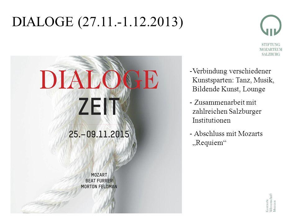 Konzerte Wissenschaft Museen DIALOGE (27.11.-1.12.2013) -Verbindung verschiedener Kunstsparten: Tanz, Musik, Bildende Kunst, Lounge - Zusammenarbeit m