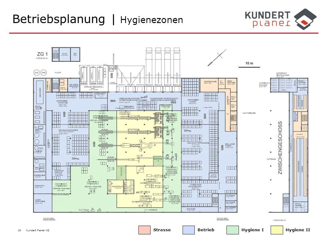 19 Kundert Planer AG Betriebsplanung | Hygienezonen 10 m StrasseBetriebHygiene IHygiene II