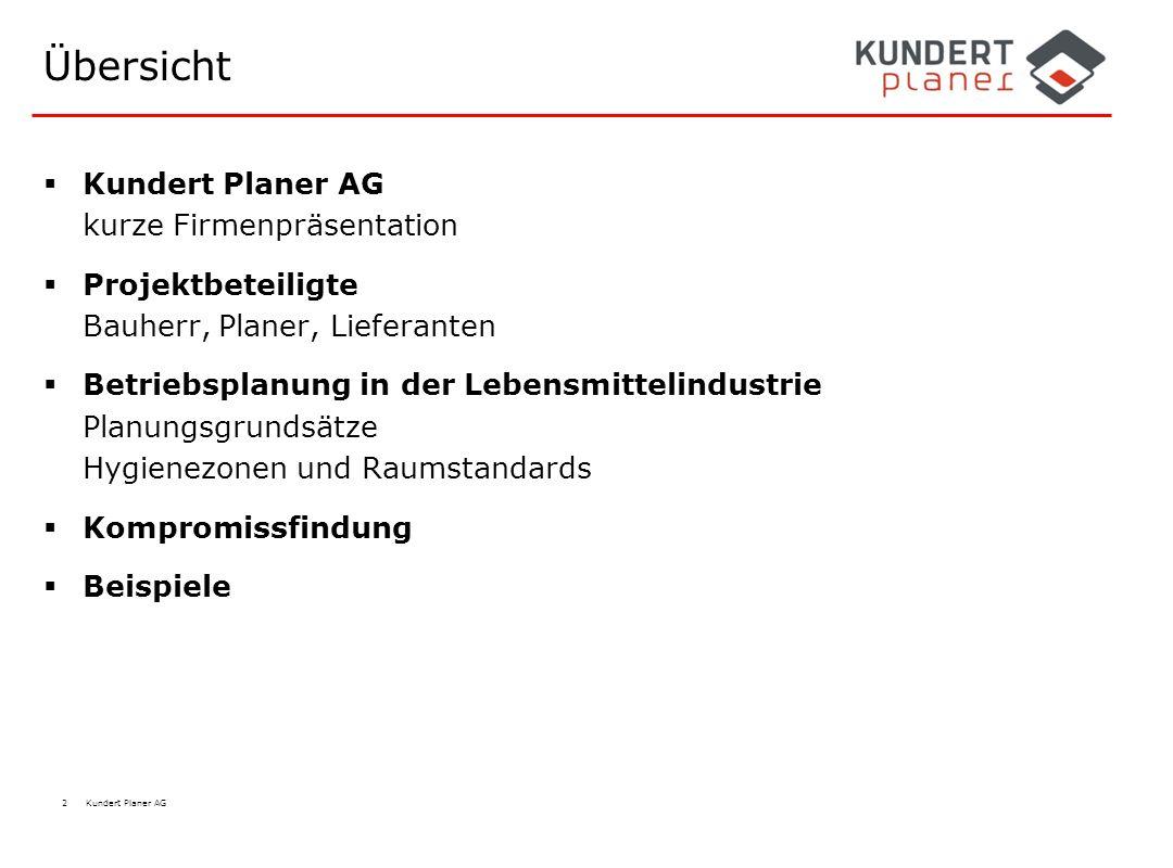 2 Kundert Planer AG Übersicht  Kundert Planer AG kurze Firmenpräsentation  Projektbeteiligte Bauherr, Planer, Lieferanten  Betriebsplanung in der L
