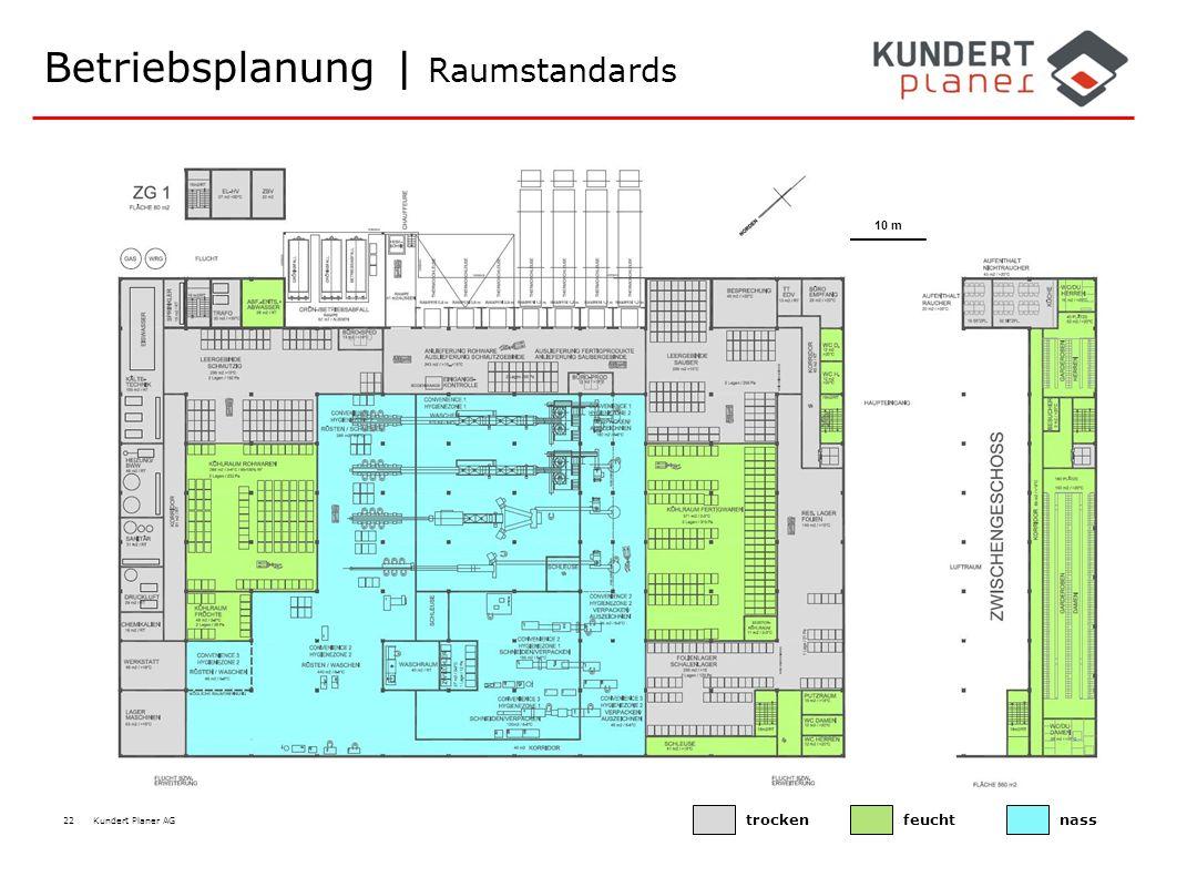 22 Kundert Planer AG Betriebsplanung | Raumstandards 10 m trockenfeuchtnass