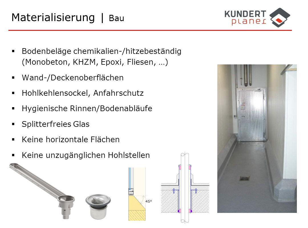 23 Kundert Planer AG Materialisierung | Bau  Bodenbeläge chemikalien-/hitzebeständig (Monobeton, KHZM, Epoxi, Fliesen, …)  Wand-/Deckenoberflächen 