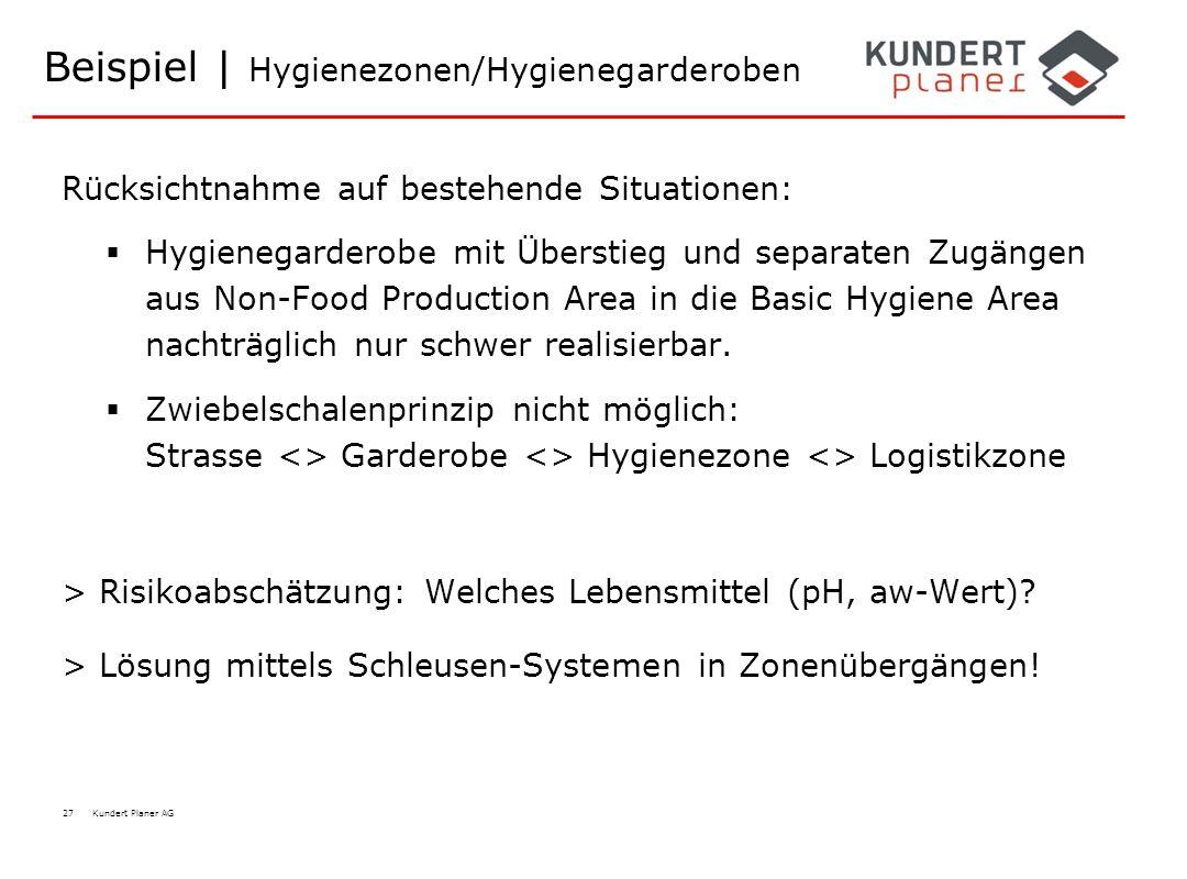 27 Kundert Planer AG Rücksichtnahme auf bestehende Situationen:  Hygienegarderobe mit Überstieg und separaten Zugängen aus Non-Food Production Area i