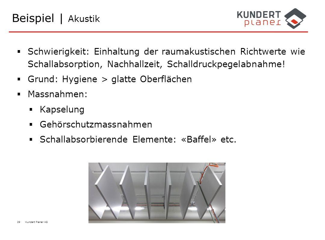 29 Kundert Planer AG  Schwierigkeit: Einhaltung der raumakustischen Richtwerte wie Schallabsorption, Nachhallzeit, Schalldruckpegelabnahme!  Grund: