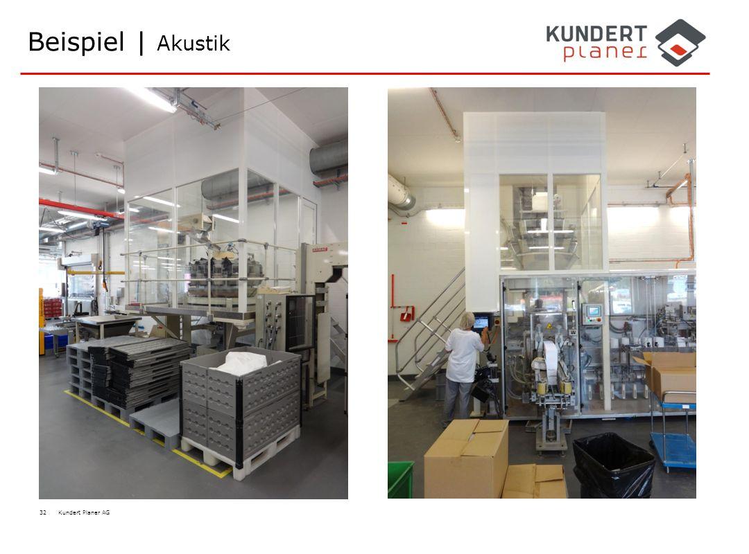 32 Kundert Planer AG Beispiel | Akustik