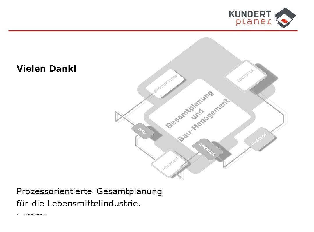 33 Kundert Planer AG Vielen Dank! Prozessorientierte Gesamtplanung für die Lebensmittelindustrie.