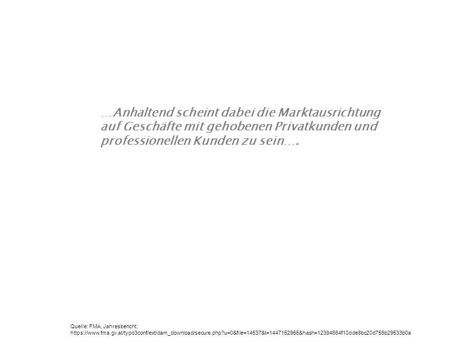 …Anhaltend scheint dabei die Marktausrichtung auf Geschäfte mit gehobenen Privatkunden und professionellen Kunden zu sein….