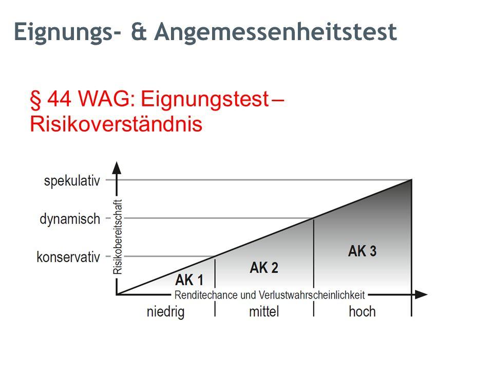 Wertpapiervermittler – verpflichtende Weiterbildung © Mag. Wolfgang Schwab § 44 WAG: Eignungstest – Risikoverständnis Eignungs- & Angemessenheitstest