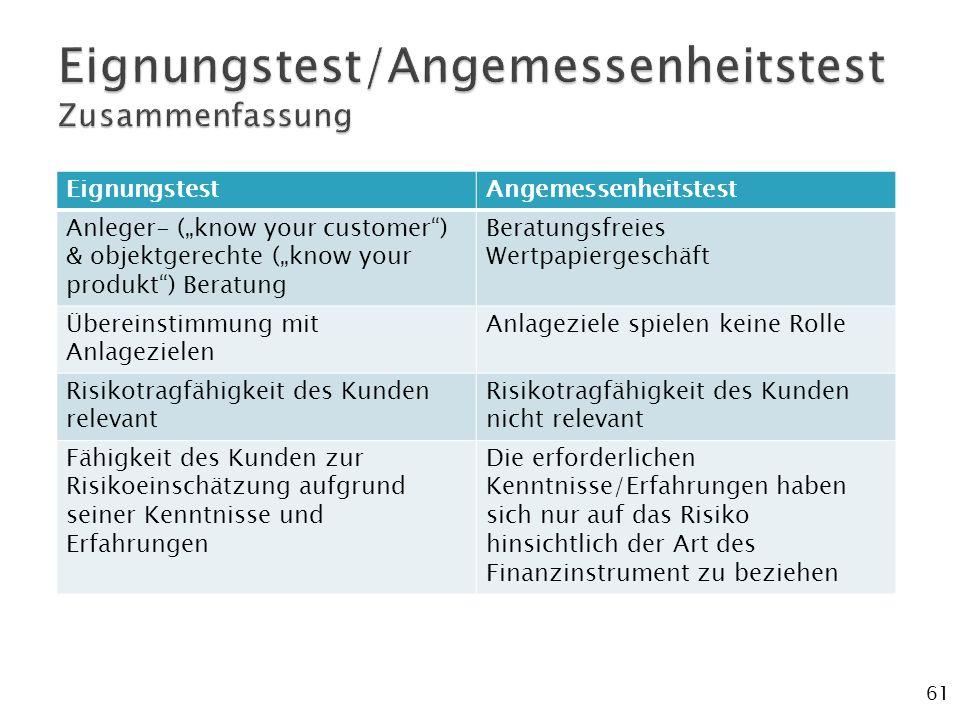 """61 EignungstestAngemessenheitstest Anleger- (""""know your customer"""") & objektgerechte (""""know your produkt"""") Beratung Beratungsfreies Wertpapiergeschäft"""